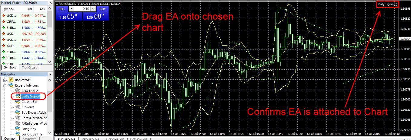 EA_on_chart