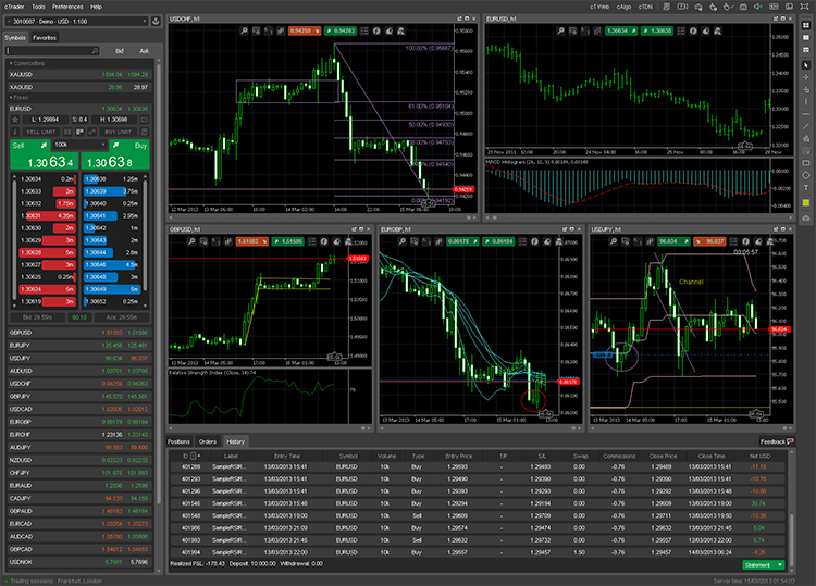 Automated backtesting forex