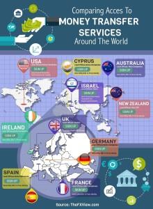 AccesToMoneyTransferServices-min