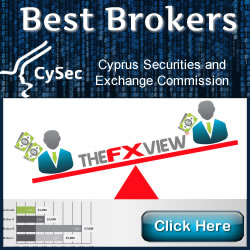 Top regulated binary brokers